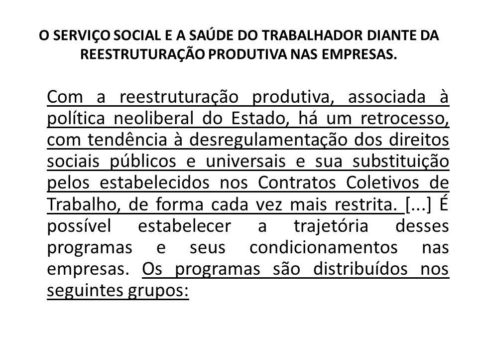 O SERVIÇO SOCIAL E A SAÚDE DO TRABALHADOR DIANTE DA REESTRUTURAÇÃO PRODUTIVA NAS EMPRESAS. Com a reestruturação produtiva, associada à política neolib