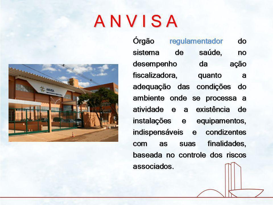 A N V I S A Órgão regulamentador do sistema de saúde, no desempenho da ação fiscalizadora, quanto a adequação das condições do ambiente onde se proces