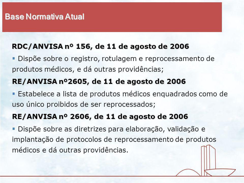 BASE NORMATIVA ATUAL RDC/ANVISA nº 156, de 11 de agosto de 2006 RDC/ANVISA nº 156, de 11 de agosto de 2006 Dispõe sobre o registro, rotulagem e reproc