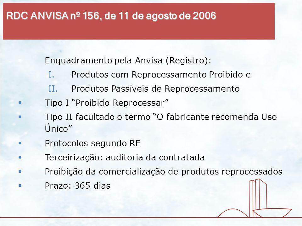 Enquadramento pela Anvisa (Registro): I. Produtos com Reprocessamento Proibido e II. Produtos Passíveis de Reprocessamento Tipo I Proibido Reprocessar
