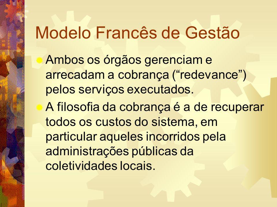 Modelo Francês de Gestão A maior parte da referida lei foi revogada pela Ordonnance 2000-914, de 18 de setembro de 2000, Lei 92-3, 3 de janeiro de 1992 e pelo Código de Meio Ambiente.