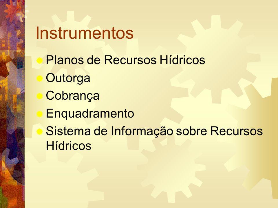 Entidades Integrantes do Sistema ANA Comitês de Bacia Agências de Águas