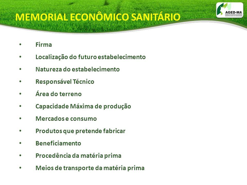 MEMORIAL ECONÔMICO SANITÁRIO Firma Localização do futuro estabelecimento Natureza do estabelecimento Responsável Técnico Área do terreno Capacidade Má