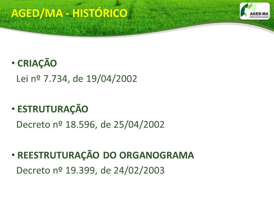 MUITO OBRIGADA MARIA DE LOURDES GUIMARÃES BORGES MÉDICA VETERINÁRIA Lourdes.borges@aged.ma.gov.br AGED/MA Avenida Marechal Castelo Branco, nº 13, Edifício Jorge Nicolau, São Francisco, 65.090-160, São Luís/Maranhão Fone/fax (98) 3218 8422 / 8436 www.aged.ma.gov.br