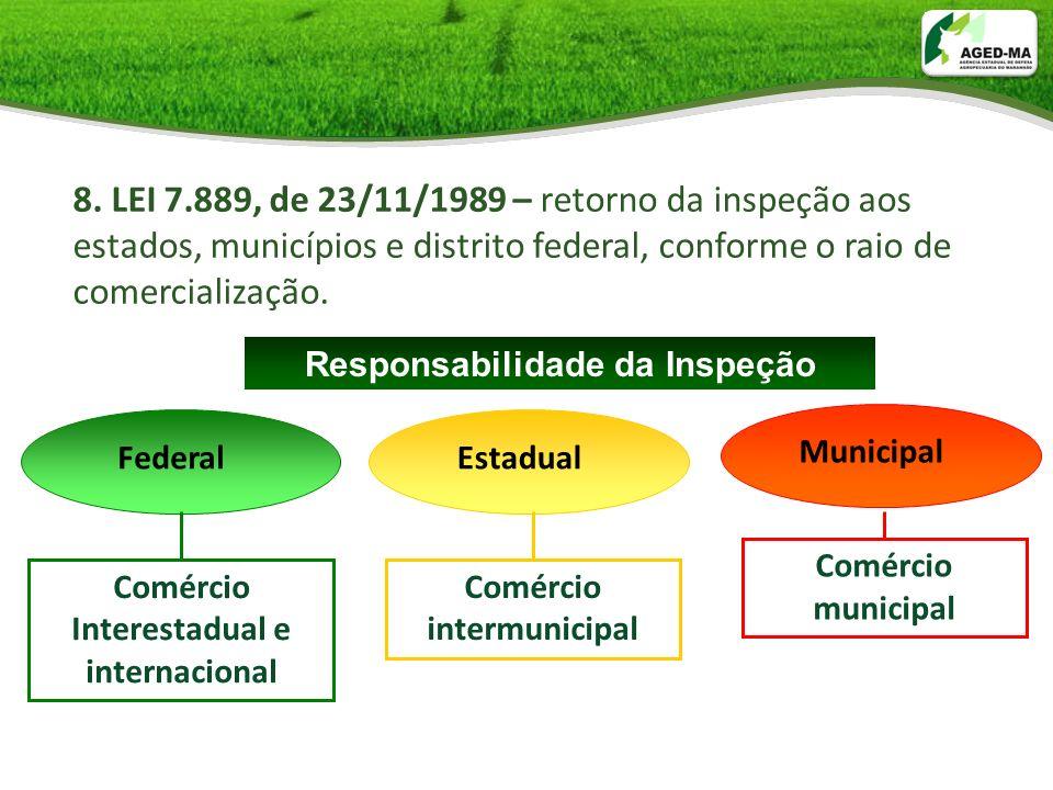 Responsabilidade da Inspeção FederalEstadual Municipal Comércio Interestadual e internacional Comércio intermunicipal Comércio municipal 8. LEI 7.889,