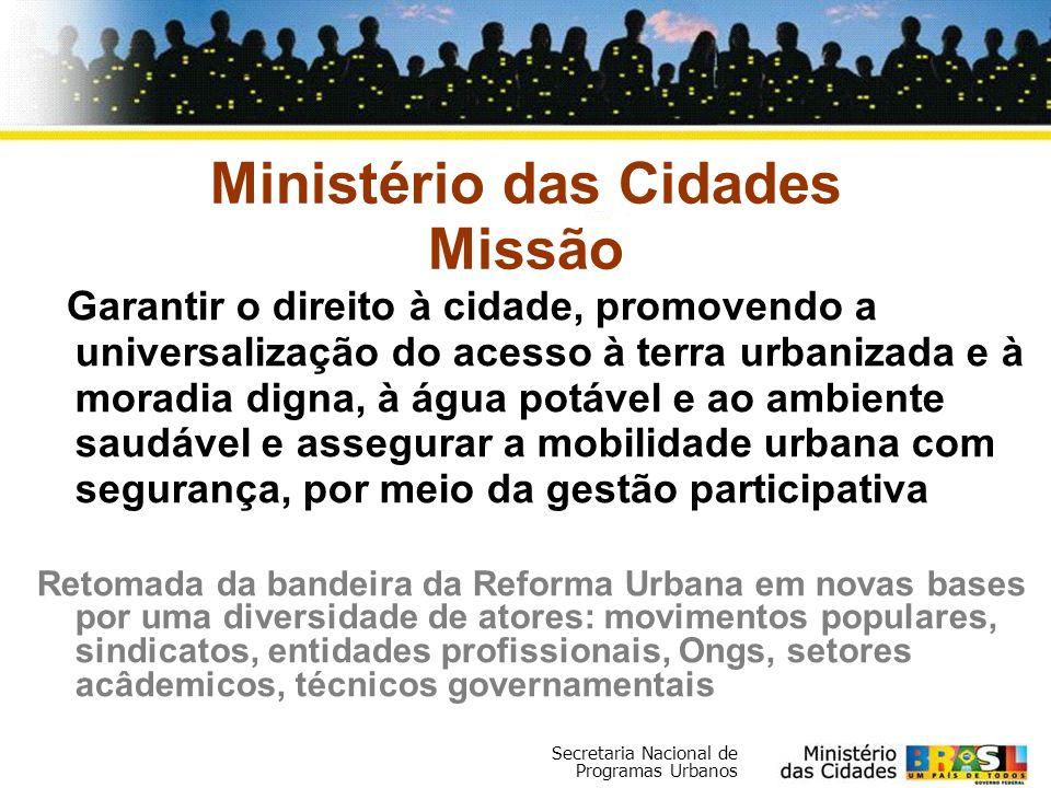 Secretaria Nacional de Programas Urbanos Ministério das Cidades Missão Garantir o direito à cidade, promovendo a universalização do acesso à terra urb