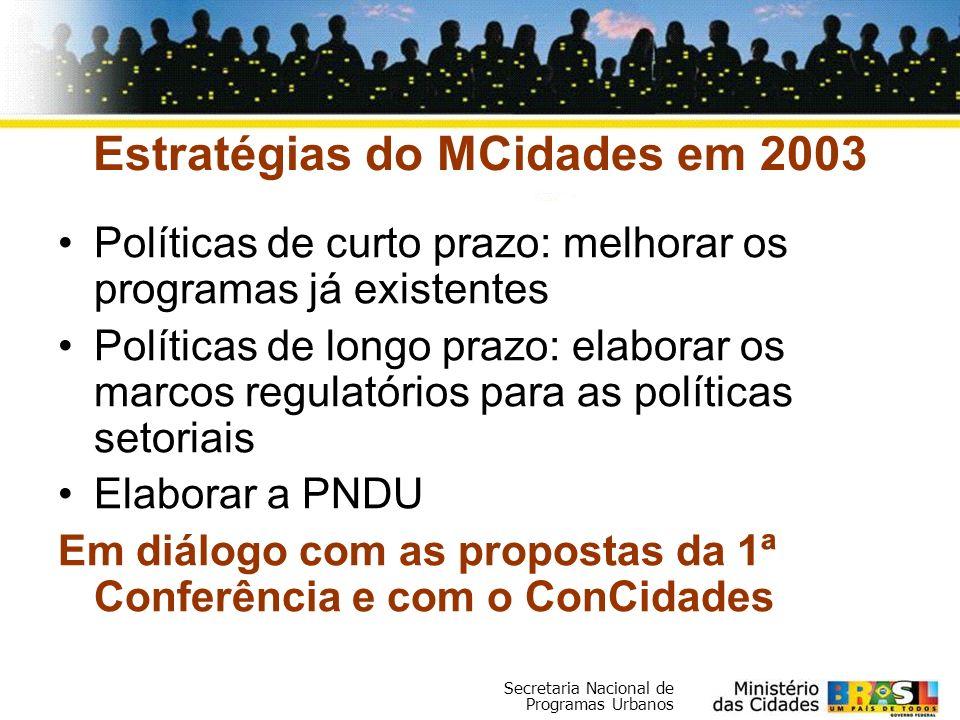 Secretaria Nacional de Programas Urbanos Estratégias do MCidades em 2003 Políticas de curto prazo: melhorar os programas já existentes Políticas de lo