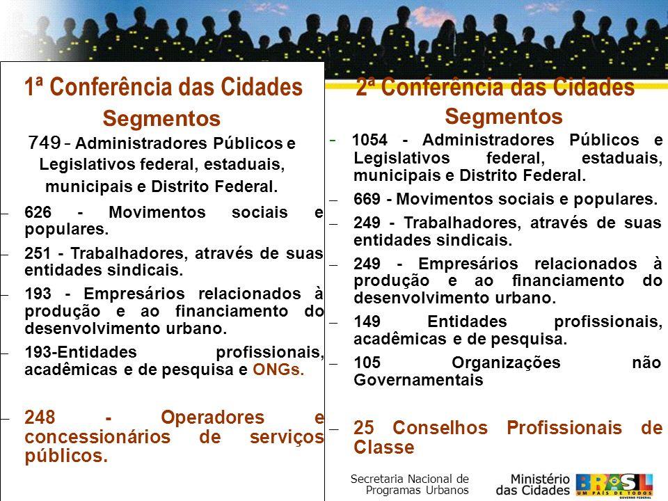 Secretaria Nacional de Programas Urbanos 1ª Conferência das Cidades Segmentos 749 - Administradores Públicos e Legislativos federal, estaduais, munici