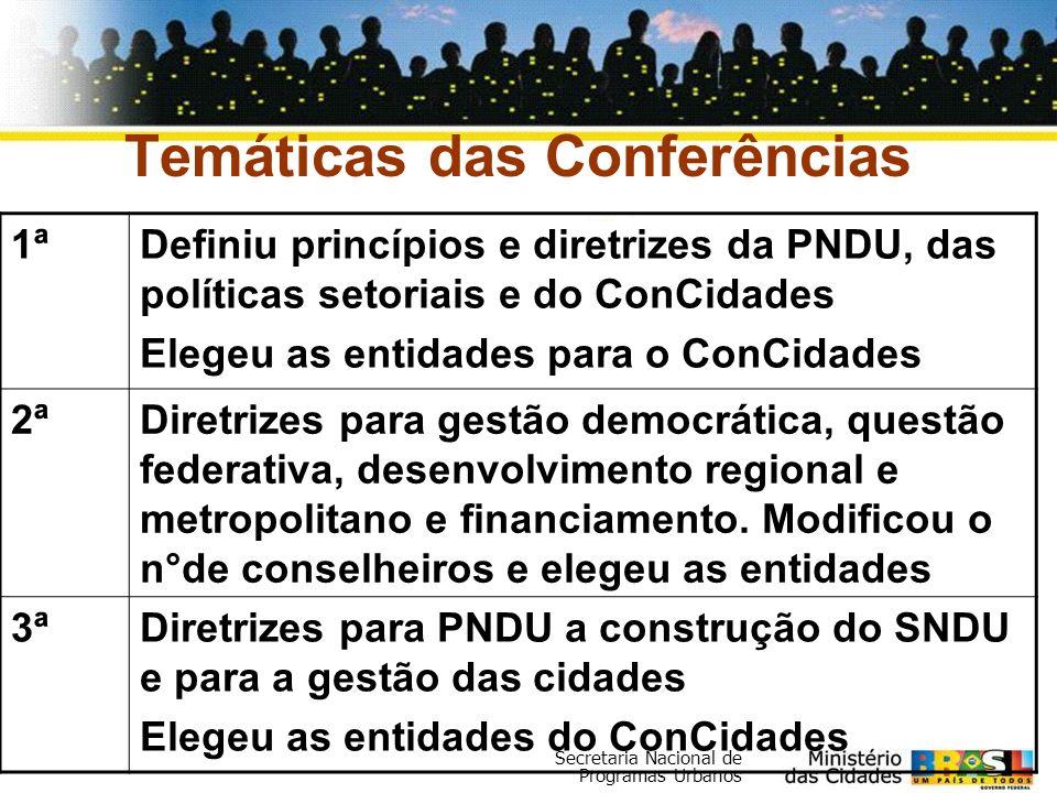 Secretaria Nacional de Programas Urbanos Temáticas das Conferências 1ªDefiniu princípios e diretrizes da PNDU, das políticas setoriais e do ConCidades