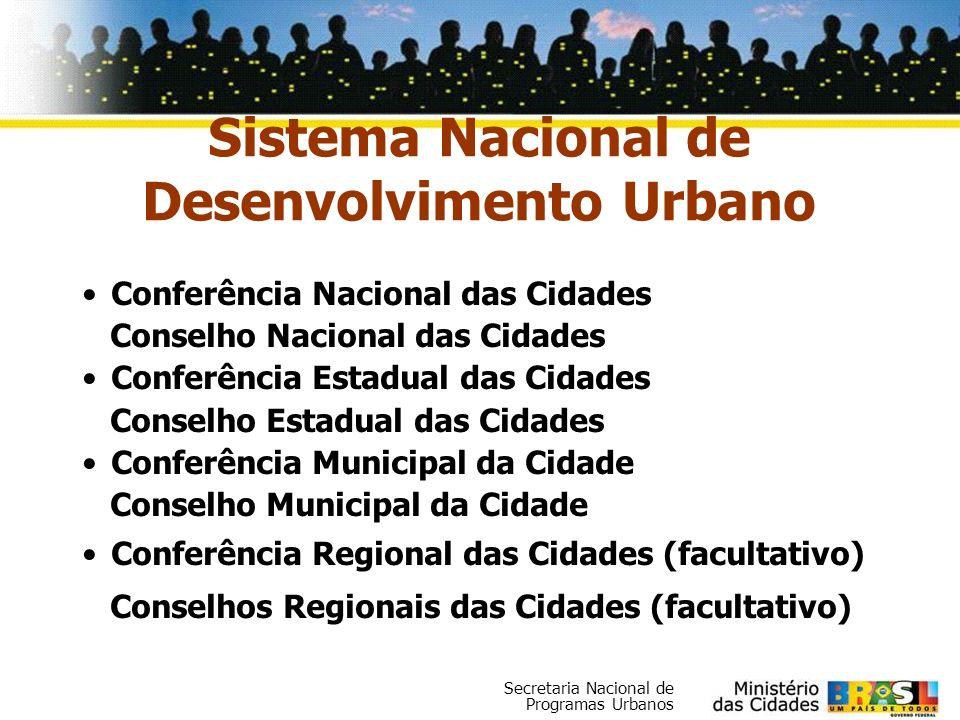 Secretaria Nacional de Programas Urbanos Sistema Nacional de Desenvolvimento Urbano Conferência Nacional das Cidades Conselho Nacional das Cidades Con