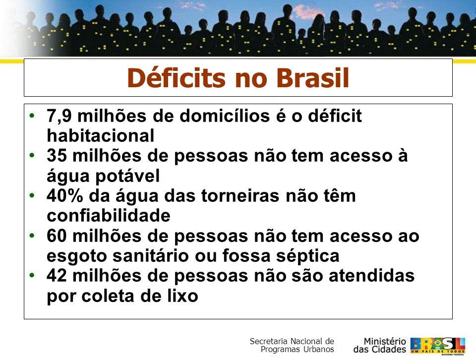 Secretaria Nacional de Programas Urbanos Déficits no Brasil 7,9 milhões de domicílios é o déficit habitacional 35 milhões de pessoas não tem acesso à