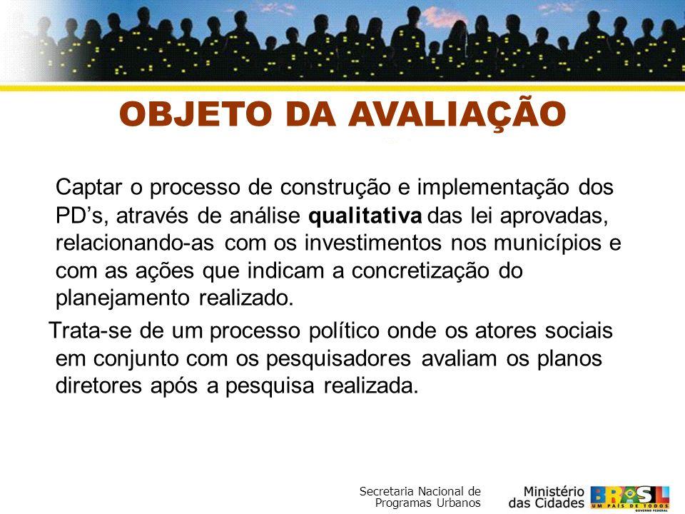 Secretaria Nacional de Programas Urbanos Captar o processo de construção e implementação dos PDs, através de análise qualitativa das lei aprovadas, re