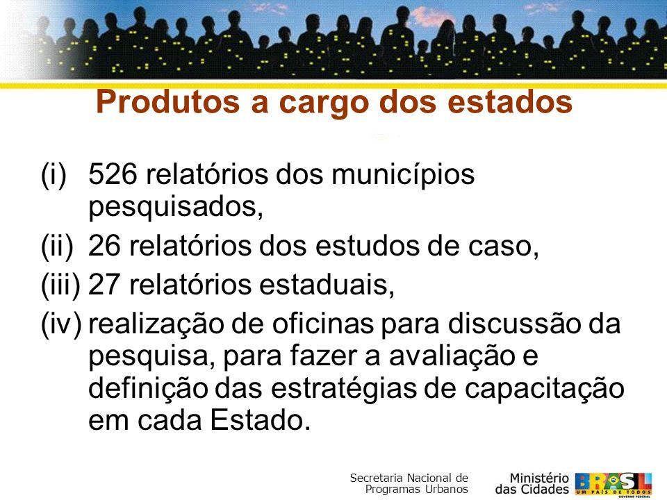 Secretaria Nacional de Programas Urbanos Produtos a cargo dos estados (i)526 relatórios dos municípios pesquisados, (ii)26 relatórios dos estudos de c
