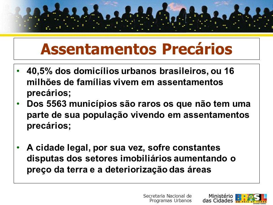 Secretaria Nacional de Programas Urbanos Assentamentos Precários 40,5% dos domicílios urbanos brasileiros, ou 16 milhões de famílias vivem em assentam