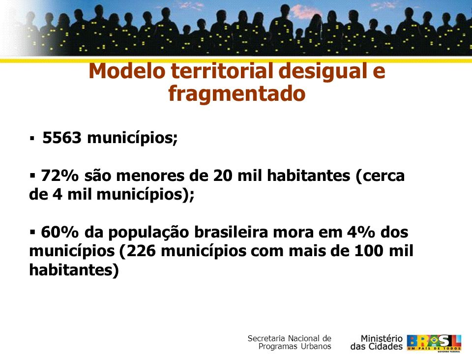 Secretaria Nacional de Programas Urbanos Modelo territorial desigual e fragmentado 5563 municípios; 72% são menores de 20 mil habitantes (cerca de 4 m