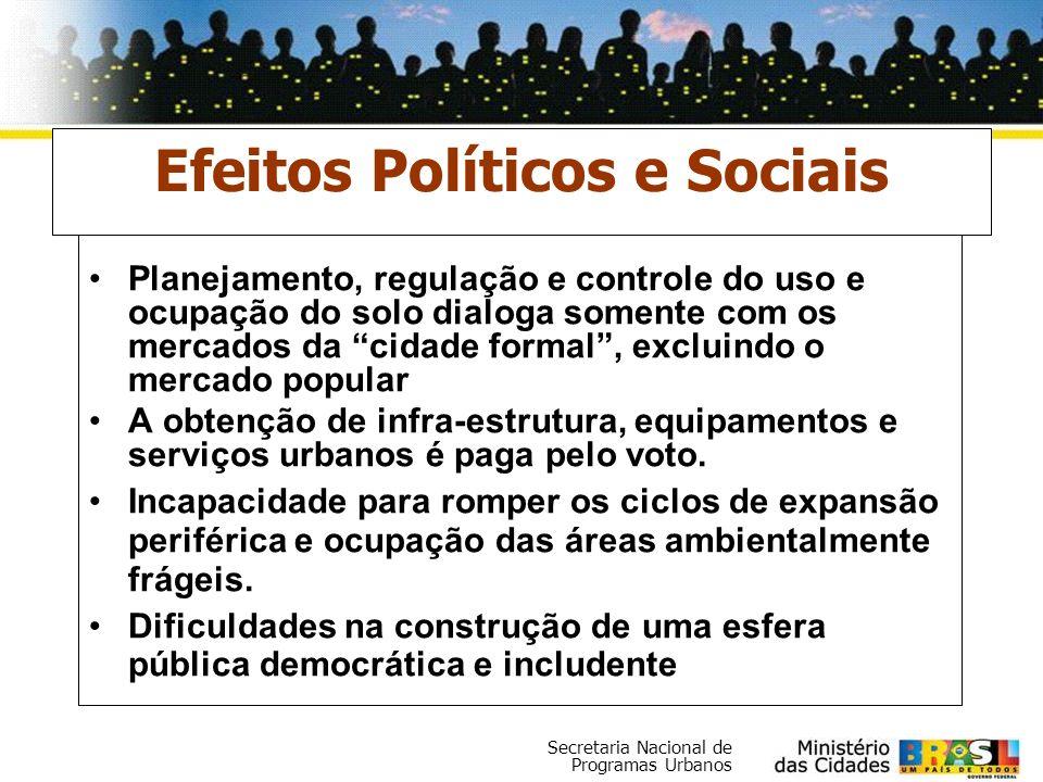 Secretaria Nacional de Programas Urbanos Efeitos Políticos e Sociais Planejamento, regulação e controle do uso e ocupação do solo dialoga somente com