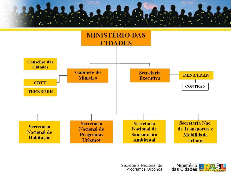 Secretaria Nacional de Programas Urbanos Década de 1990: Constituição Federal de 1988 – Capítulo de Política Urbana – Artigos 182 e 183.