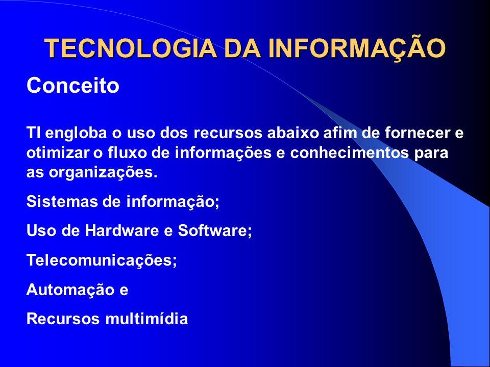 TECNOLOGIA DA INFORMAÇÃO Conceito TI engloba o uso dos recursos abaixo afim de fornecer e otimizar o fluxo de informações e conhecimentos para as orga