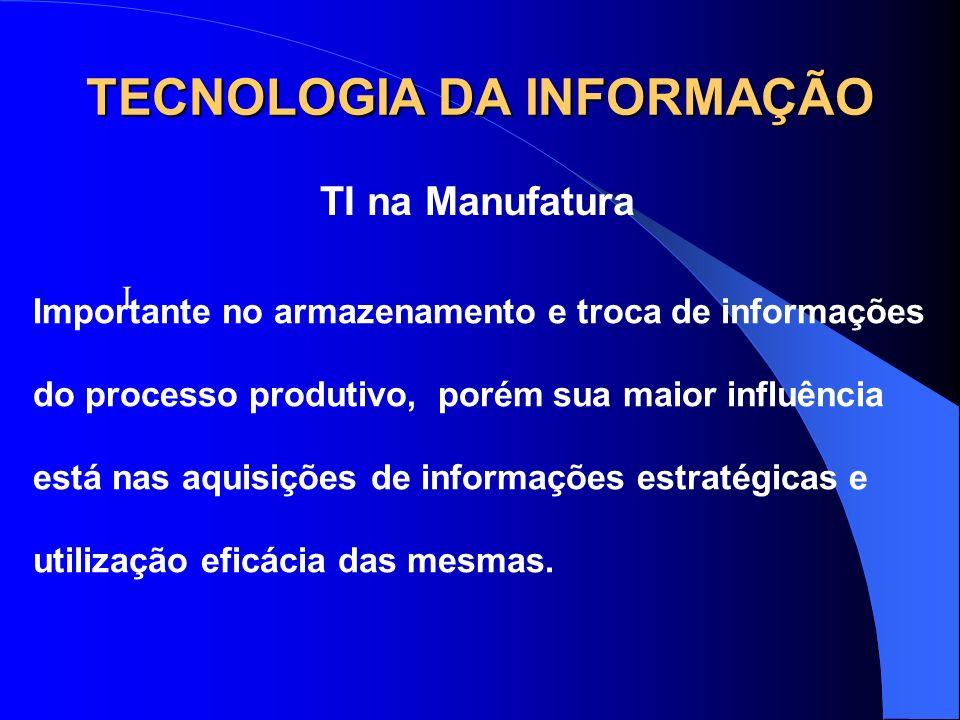 TECNOLOGIA DA INFORMAÇÃO TI na Manufatura I Importante no armazenamento e troca de informações do processo produtivo, porém sua maior influência está