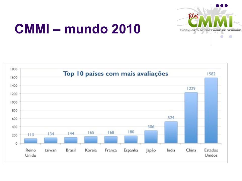 CMMI – mundo 2010