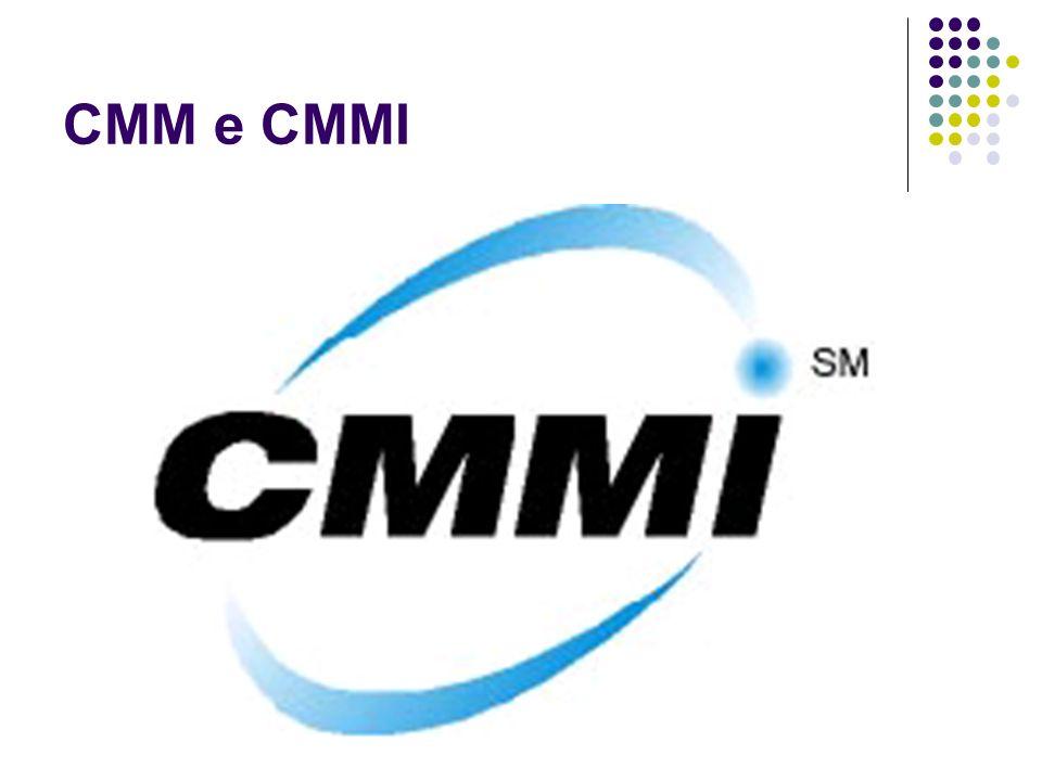 CMM e CMMI