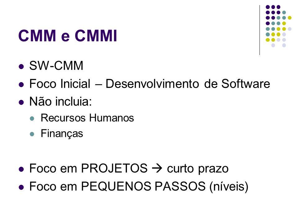 CMM e CMMI SW-CMM Foco Inicial – Desenvolvimento de Software Não incluia: Recursos Humanos Finanças Foco em PROJETOS curto prazo Foco em PEQUENOS PASS