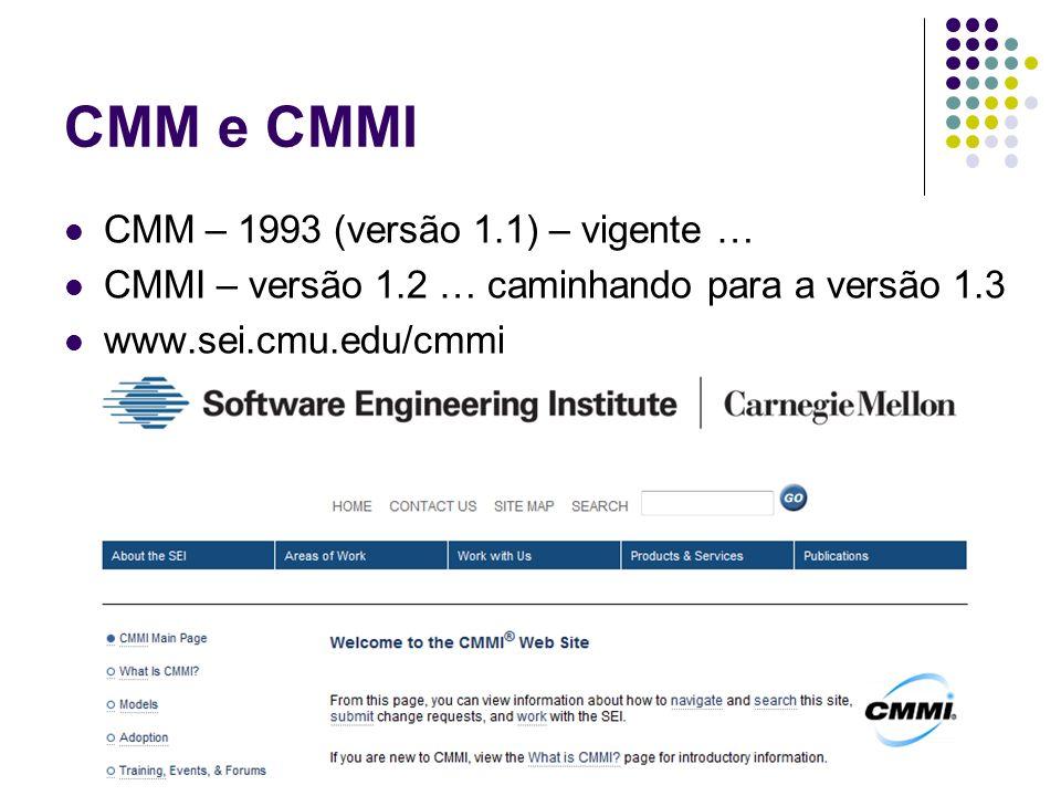 CMM e CMMI CMM – 1993 (versão 1.1) – vigente … CMMI – versão 1.2 … caminhando para a versão 1.3 www.sei.cmu.edu/cmmi
