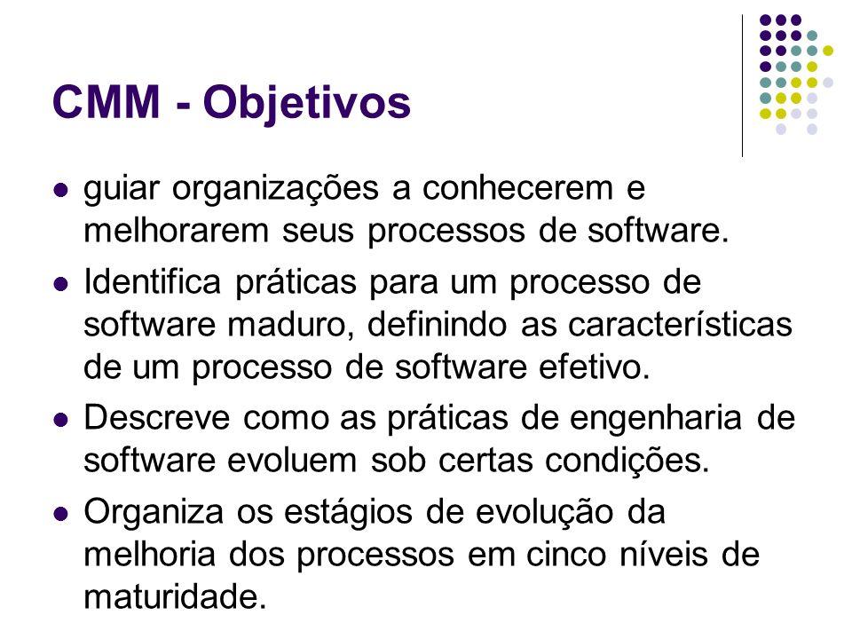 CMM - Objetivos guiar organizações a conhecerem e melhorarem seus processos de software. Identifica práticas para um processo de software maduro, defi