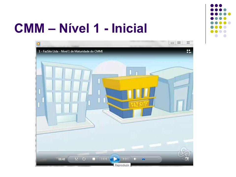 CMM – Nível 1 - Inicial