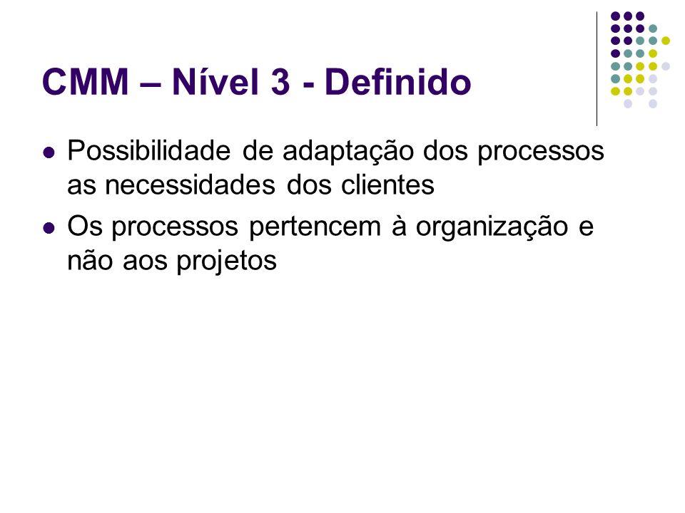 CMM – Nível 3 - Definido Possibilidade de adaptação dos processos as necessidades dos clientes Os processos pertencem à organização e não aos projetos