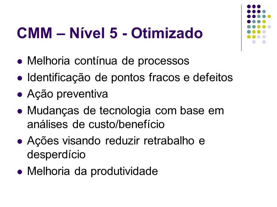 CMM – Nível 5 - Otimizado Melhoria contínua de processos Identificação de pontos fracos e defeitos Ação preventiva Mudanças de tecnologia com base em