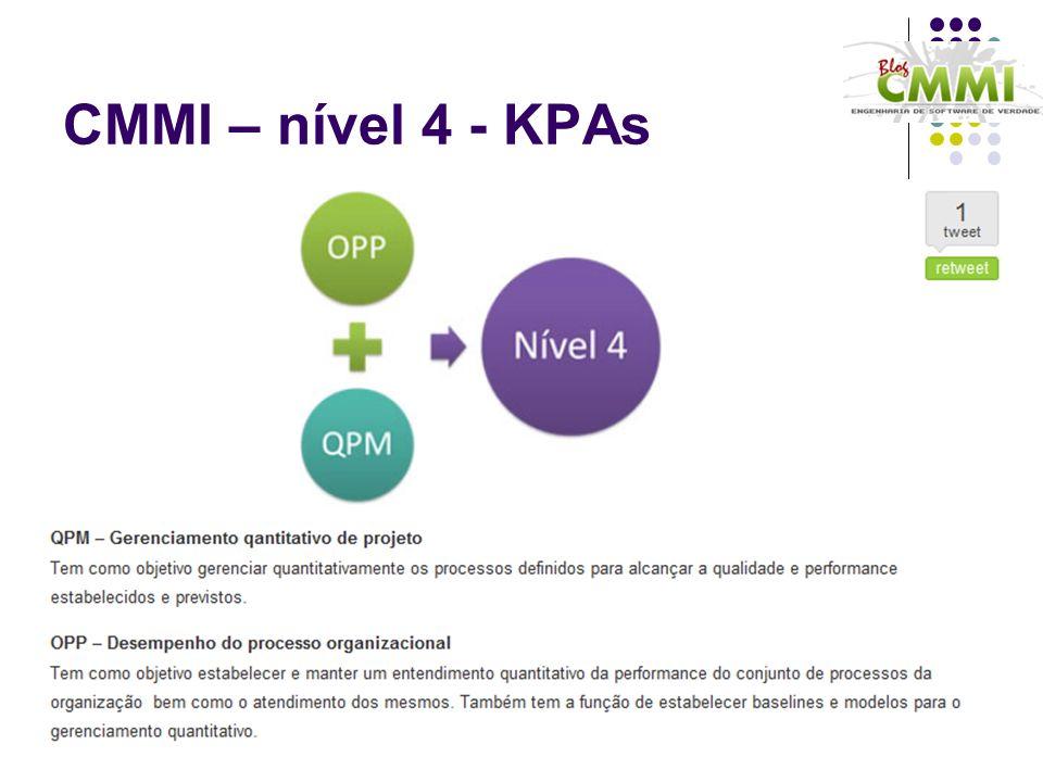 CMMI – nível 4 - KPAs