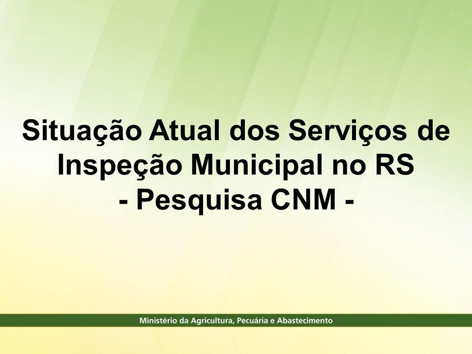 Situação Atual dos Serviços de Inspeção Municipal no RS - Pesquisa CNM -
