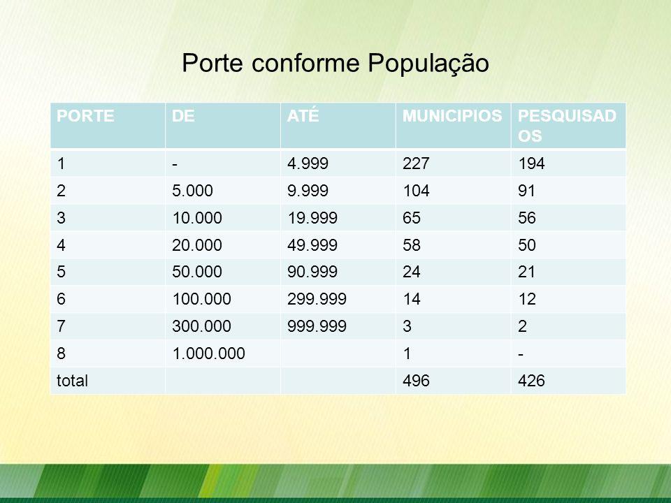 Tabela 827 - Produção, Venda e Valor da produção na agroindústria rural por produtos da agroindústria rural Unidade da Federação = Rio Grande do Sul »CENSO AGROPECUÁRIO IBGE 2006