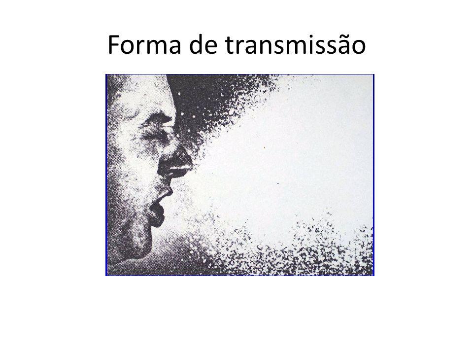 Forma de transmissão