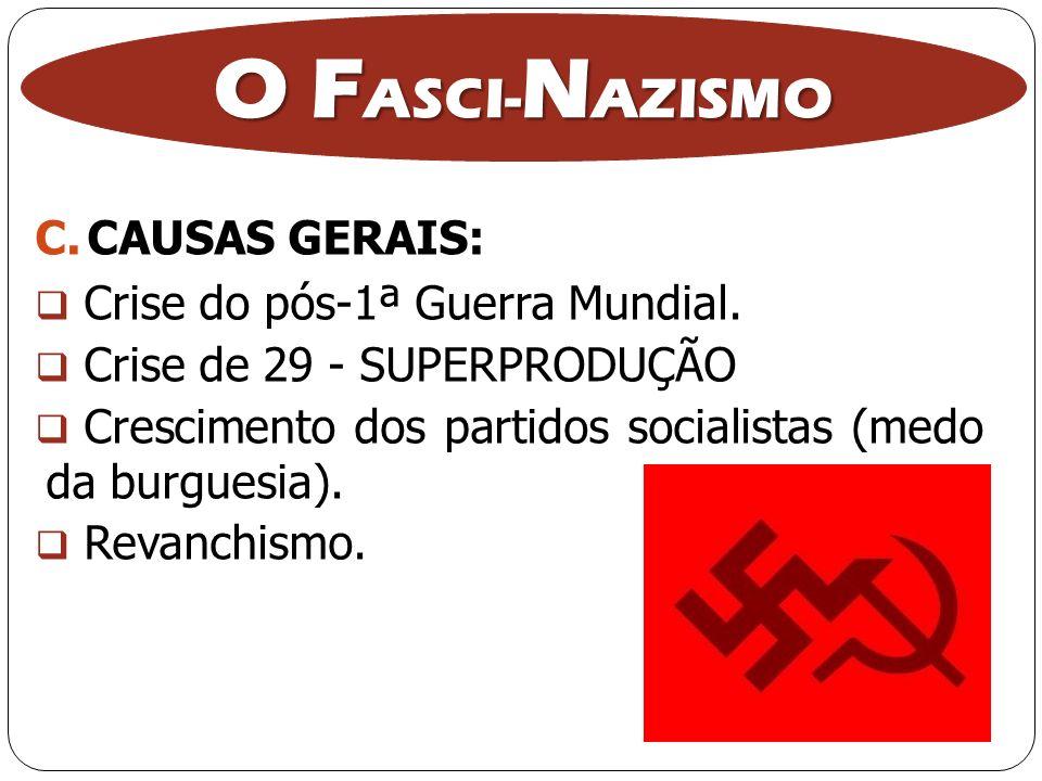 O F ASCI- N AZISMO Crise do pós-1ª Guerra Mundial. Crise de 29 - SUPERPRODUÇÃO Crescimento dos partidos socialistas (medo da burguesia). Revanchismo.