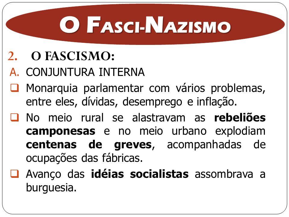 2.O FASCISMO: O F ASCI- N AZISMO A.CONJUNTURA INTERNA Monarquia parlamentar com vários problemas, entre eles, dívidas, desemprego e inflação. No meio