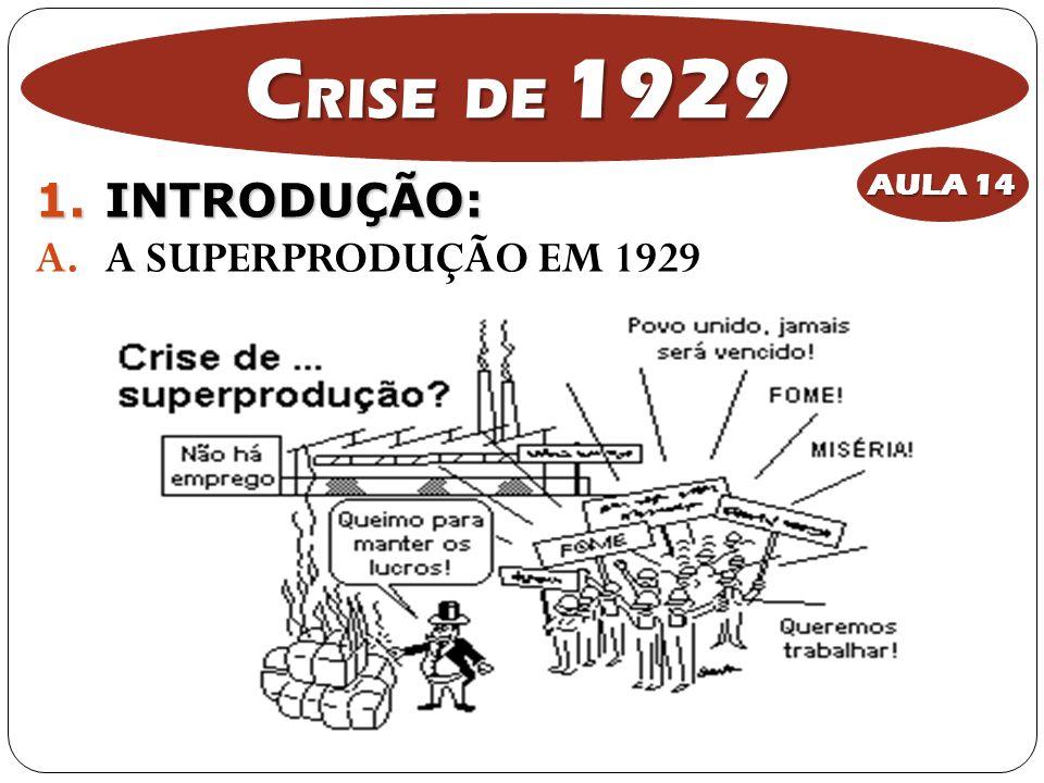 1.INTRODUÇÃO: A.A SUPERPRODUÇÃO EM 1929 C RISE DE 1929 AULA 14