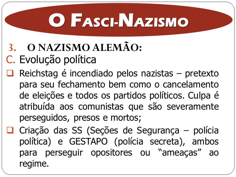 3.O NAZISMO ALEMÃO: O F ASCI- N AZISMO C.Evolução política Reichstag é incendiado pelos nazistas – pretexto para seu fechamento bem como o cancelament