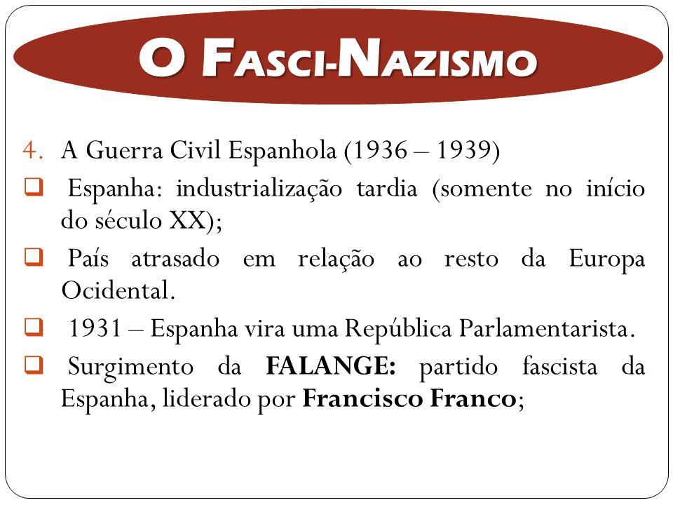 4.A Guerra Civil Espanhola (1936 – 1939) Espanha: industrialização tardia (somente no início do século XX); País atrasado em relação ao resto da Europ