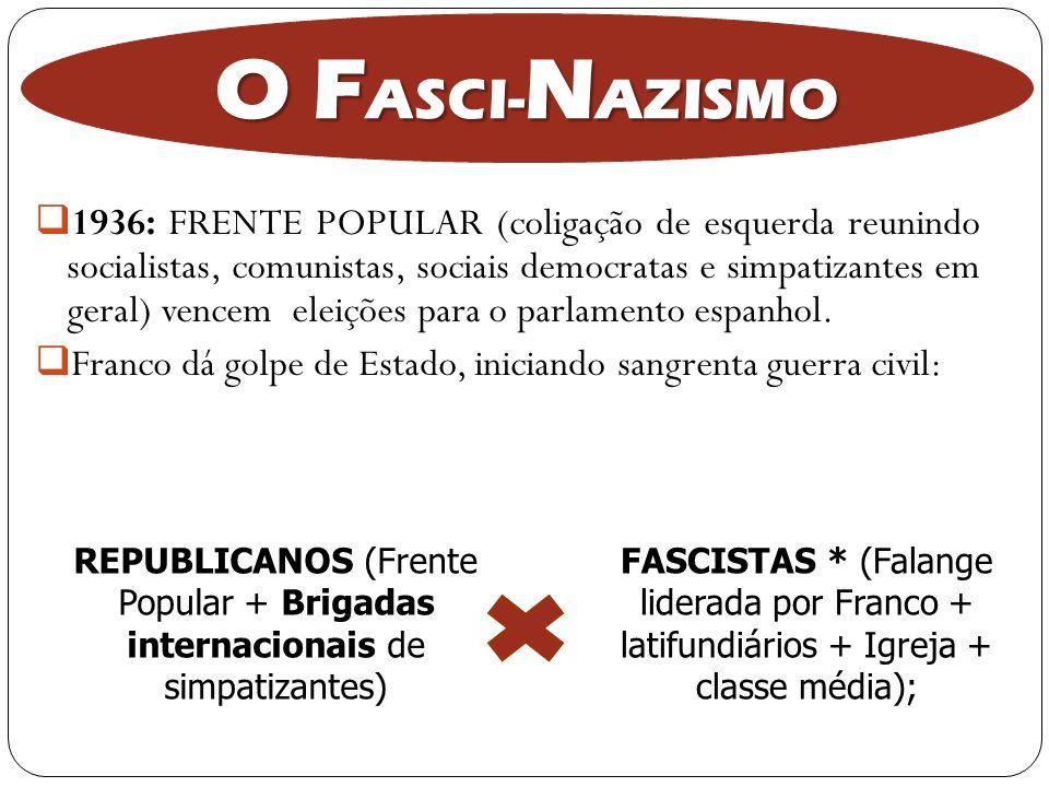 1936: FRENTE POPULAR (coligação de esquerda reunindo socialistas, comunistas, sociais democratas e simpatizantes em geral) vencem eleições para o parl