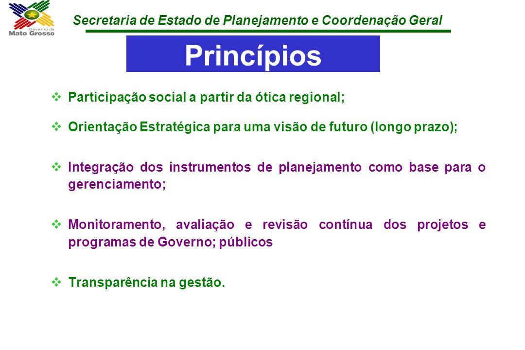 Secretaria de Estado de Planejamento e Coordenação Geral Princípios Participação social a partir da ótica regional; Orientação Estratégica para uma vi