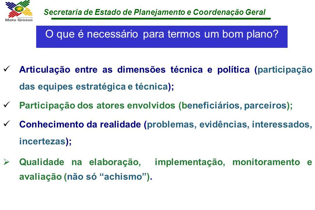 Secretaria de Estado de Planejamento e Coordenação Geral O que é necessário para termos um bom plano? Articulação entre as dimensões técnica e polític