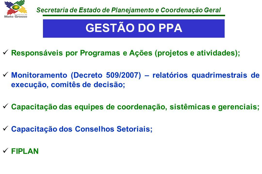 Secretaria de Estado de Planejamento e Coordenação Geral GESTÃO DO PPA Responsáveis por Programas e Ações (projetos e atividades); Monitoramento (Decr