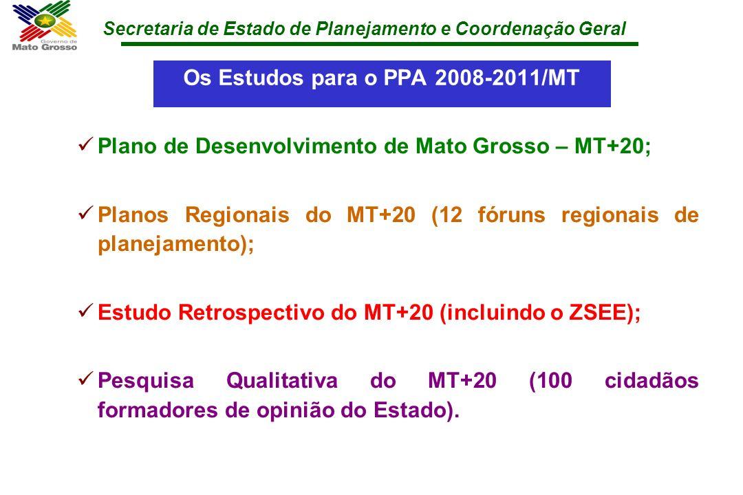 Secretaria de Estado de Planejamento e Coordenação Geral Os Estudos para o PPA 2008-2011/MT Plano de Desenvolvimento de Mato Grosso – MT+20; Planos Re