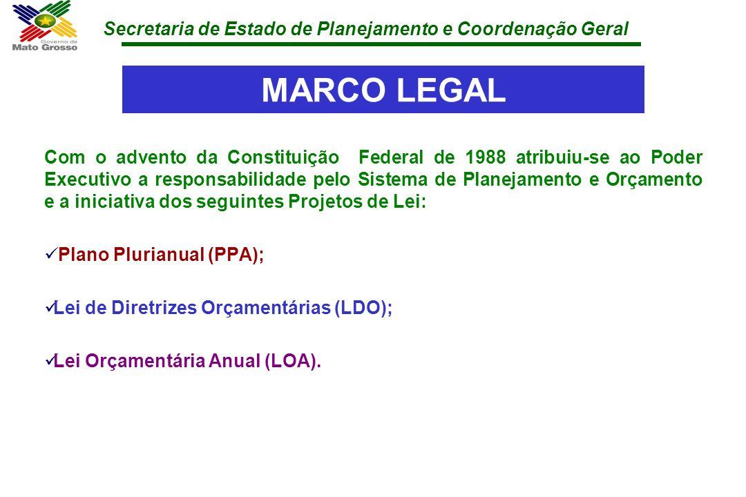 Secretaria de Estado de Planejamento e Coordenação Geral MARCO LEGAL Com o advento da Constituição Federal de 1988 atribuiu-se ao Poder Executivo a re