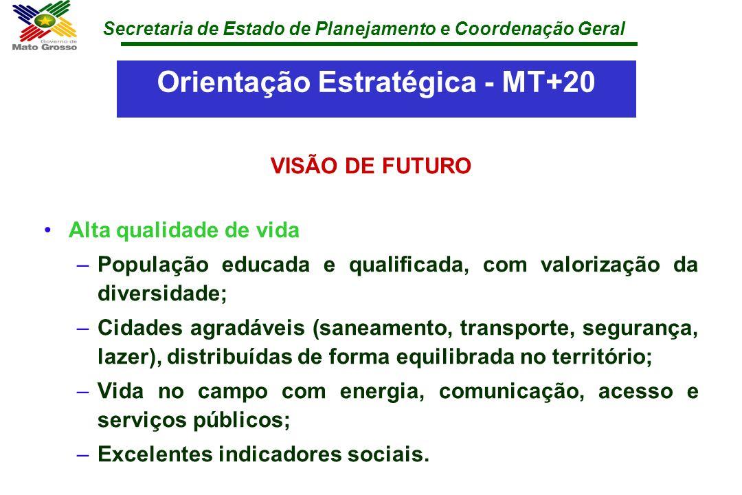 Secretaria de Estado de Planejamento e Coordenação Geral Orientação Estratégica - MT+20 VISÃO DE FUTURO Alta qualidade de vida –População educada e qu