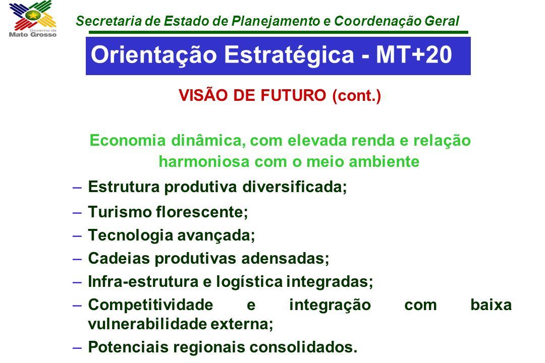 Secretaria de Estado de Planejamento e Coordenação Geral Orientação Estratégica - MT+20 VISÃO DE FUTURO (cont.) Economia dinâmica, com elevada renda e