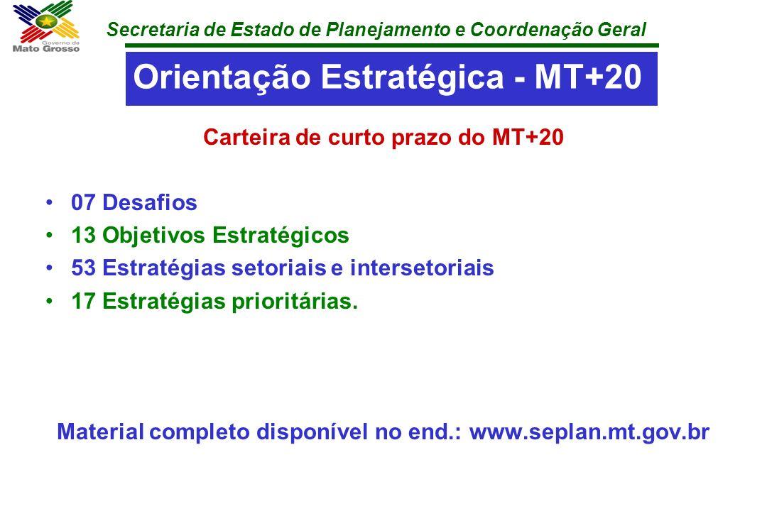 Secretaria de Estado de Planejamento e Coordenação Geral Orientação Estratégica - MT+20 Carteira de curto prazo do MT+20 07 Desafios 13 Objetivos Estr