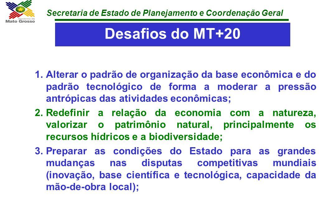 Secretaria de Estado de Planejamento e Coordenação Geral Desafios do MT+20 1.Alterar o padrão de organização da base econômica e do padrão tecnológico